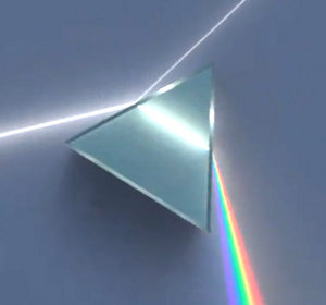 Refraction of Light Experiment Dispersion of Light Through ...