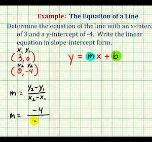 Ex: Find the Equation of a Line in Slope Intercept Form Given the ...