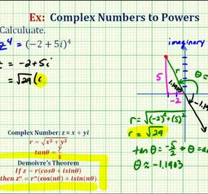 Ex 2: Raise a Complex Number in Cartesian Form to a Power ...