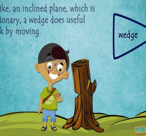 What is a wedge simple machines video by mocomikids fawesome freerunsca Image collections