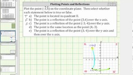 Plot a Point on the Coordinate Plane and Determine Reflections