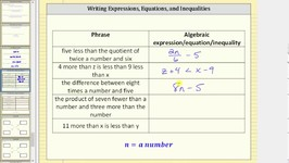 Writing Expression, Equations, or Inequalities from Statements 1