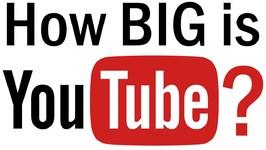How Big is YouTube