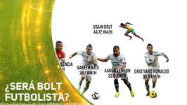 El Borussia Dortmund pondrá a prueba a Usain Bolt