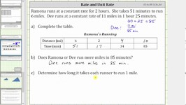 Determine Equivalent Rates Using Proportions Running CC 6 RP 3