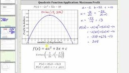 Quadratic Function App - Find Profit From Revenue And Cost - Vertex