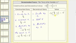 Solve An Equation Using Deconstruct Story II (Three Step)