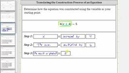 Determine The Construction Of An Equation - 3 Steps