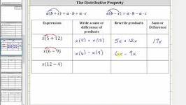 Introduction To The Distributive Property - Basic Examples