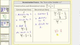 Solve An Equation Using Deconstruct Story III (Three Step)