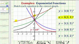 Ex - Match Exponential Functions to Graphs
