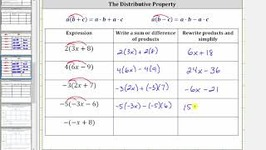 The Distributive Property in the Form a(bx c)