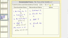 Solve An Equation Using Deconstruct Story I (Four Step)