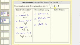 Solve An Equation Using Deconstruct Story I (Three Step)