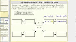 Create Equivalent Equations Using Construction Web I (Two Step)