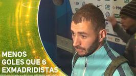 Los sustitutos de Benzema hacen más goles
