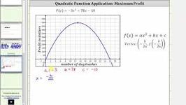 Quadratic Function App - Find Profit From Price-Demand - Vertex