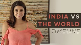 India vs The World - Timeline