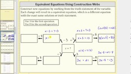 Create Equivalent Equations Using Construction Web II (Two Step)