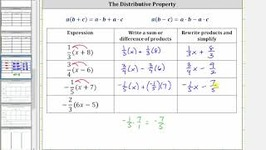 The Distributive Property With Fractions In The Form a/b(x c)