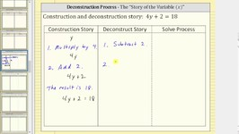 Solve An Equation Using Deconstruct Story I (Two Step)
