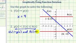 Ex 2:  Solve Equations and Inequalities Expressed Using Function Notation Graphically