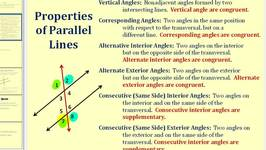 Properties of Parallel Lines Video by bullcleo1 | fawesome.tv
