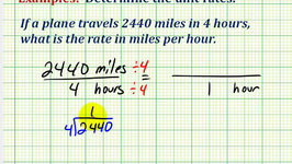 Example 1:  Determine Unit Rate (MPH)