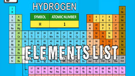 Elements in order list of elements the periodic table of elements elements in order list of elements the urtaz
