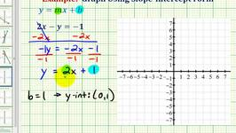 Ex 1:  Graph a Linear Equation in Standard From by Writing in Slope-Intercept Form
