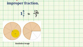 Examples:  Converting a Mixed Number to an Improper Fraction