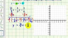 Ex 3:  Graph a Linear Equation in Standard From by Writing in Slope-Intercept Form