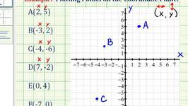 Ex:  Plotting Points on the Coordinate Plane