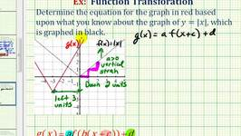 Ex 3: Find the Equation of a Transformed Absolute Value Function From a Graph