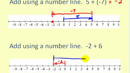 Adding Integers Using a Number Line