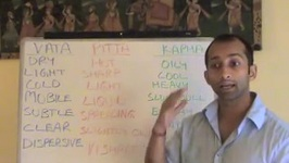 Manu Kalia - What Is Ayurveda? 2