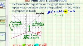 Ex 4: Find the Equation of a Transformed Absolute Value Function From a Graph