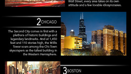 Iconic American Style Cities