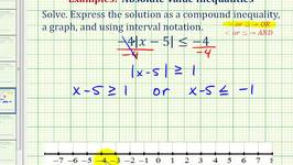 Ex 4:  Solve and Graph Absolute Value inequalities  (Requires Isolating Abs. Value)