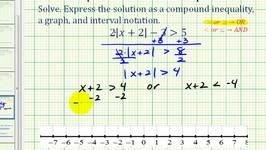 Ex 6:  Solve and Graph Absolute Value inequalities  (Requires Isolating Abs. Value)
