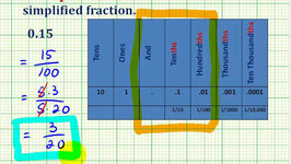 Examples:  Writing a Decimal as a Simplified Fraction