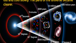 How and When did the Universe Start?