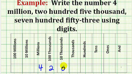Example:  Write a Whole Number in Digits from Words