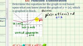 Ex 2: Find the Equation of a Transformed Absolute Value Function From a Graph