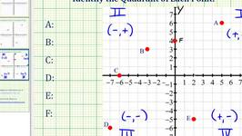 Identify the Quadrant of a Point on the Coordinate Plane