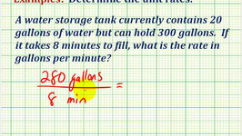 Example 2:  Determine a Unit Rate in Gallons per Minute