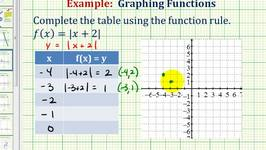 Ex:  Graph an Absolute Value Function Using a Table of Values