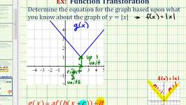 Ex 1: Find the Equation of a Transformed Absolute Value Function From a Graph