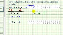Ex:  Solving One Step Inequalities by Adding and Subtracting (Variable Right Side)