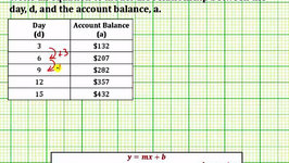 Write a Linear Equation from a Table of Values (Common Core Math 7/8 Ex 15)